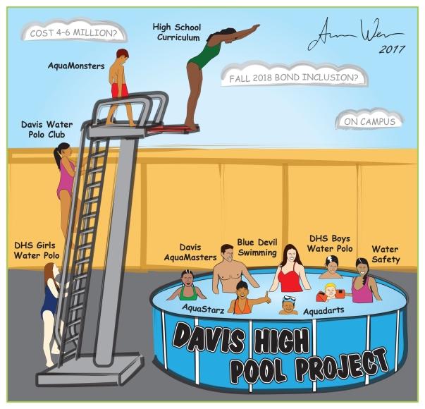 Davis High Pool Project